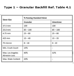 Earth Backfilling and Compaction - What is Backfill ...